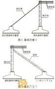 柔性太阳能支架技术方案